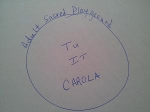 Sacred Playground Carola Marashi M.A. Intuitive Counselor
