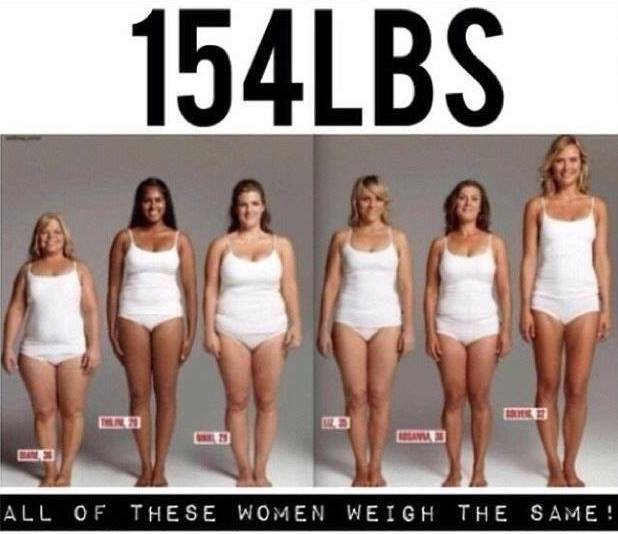 154-women-body-size.jpg 618×534 pixels | Simple | Pinterest | Search